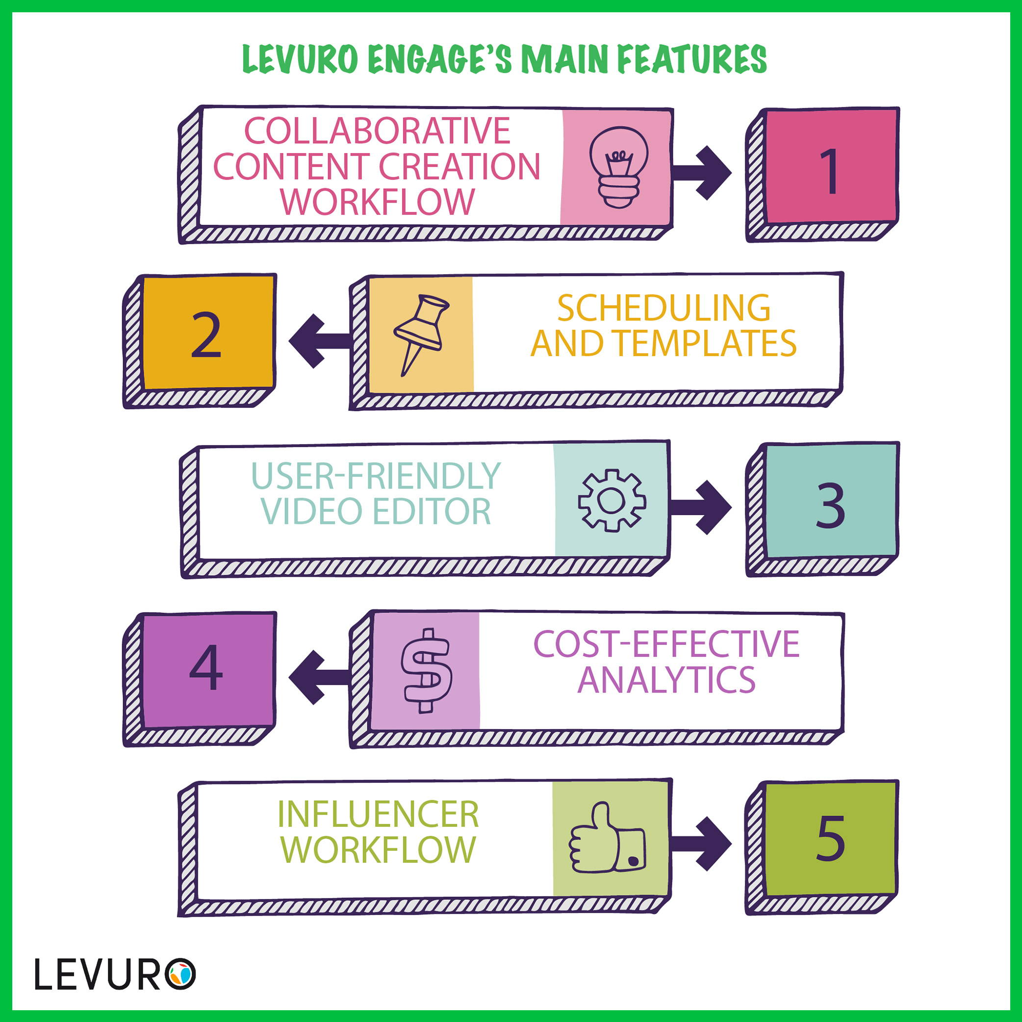 social media content marketing tool - levuro engage